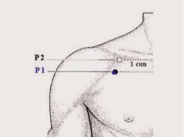localisation 1er point Poumon
